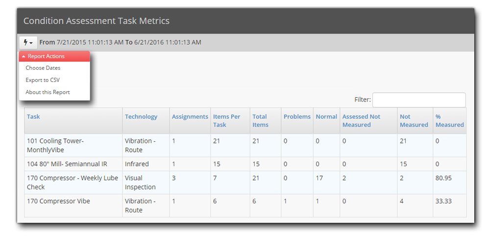Condition Assessment Task Metrics Screen Shot