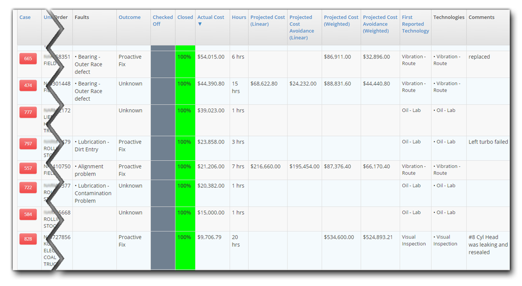 Condition Entry Cost Tracking Screen Shot
